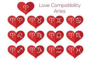 Relationship Compatibility Between Zodiac Signs for Aries