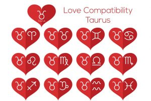 Relationship Compatibility Between Zodiac Signs for Taurus