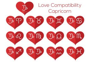 Relationship compatibility between zodiac signs for Capricorn