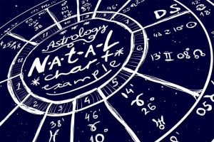 What is a Natal Chart and Where Can You Get One Made?