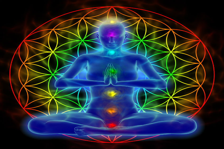 The Chakras and your Numerology Chart Numbers