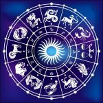 Astrology and the Birth Chart as an Archetypal Map