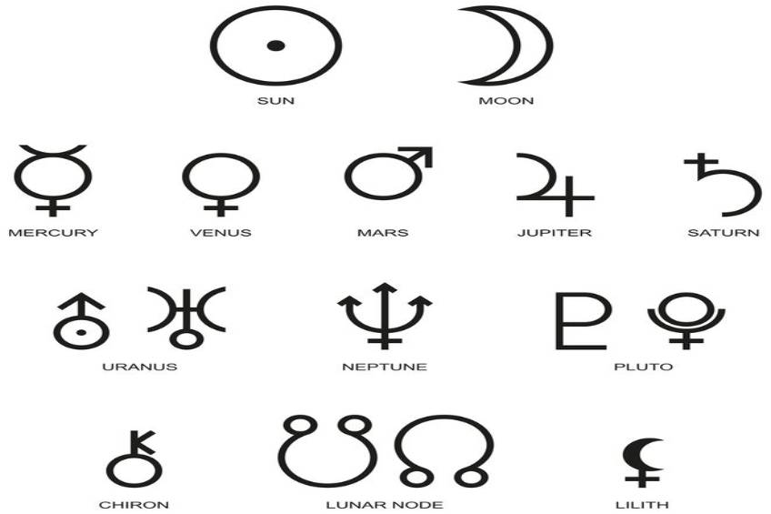 Astrology and Magickal Sigils