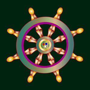 The Tibetan Chakra Energy System