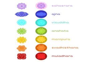 Magickal Chakra Correspondences